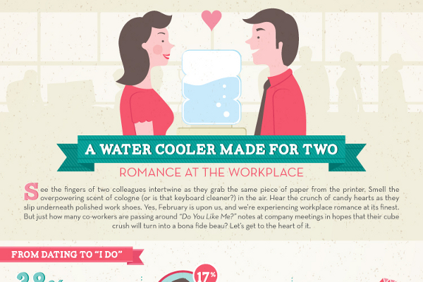19 Unbelievable Workplace Romance Statistics