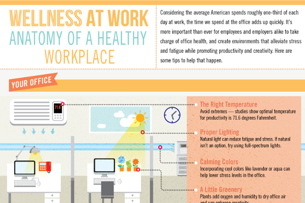 19 Ways to Create a Psychologically Healthy Workplace