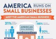 21 Amazing Small Business Statistics on Revenue, Growth and Employment