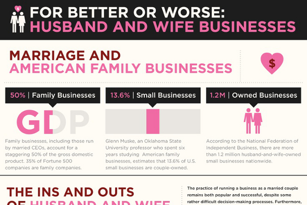 21 family owned business management tips and examples