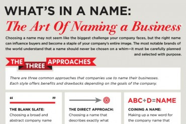 21 Terrific Tips for How to Name a Business