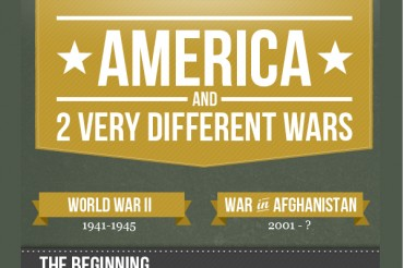 30 Catchy Anti-War Campaign Slogans