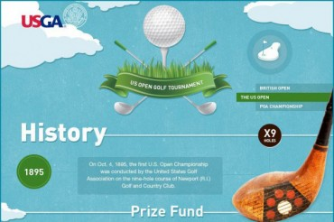30 Catchy Golf Slogans for Tournaments and Courses