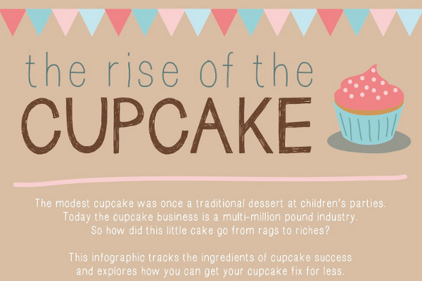 33 Catchy Cupcake Slogans and Great Taglines BrandonGaillecom