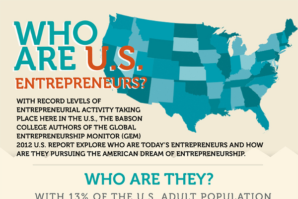 who can be entrepreneur People can be drawn to the prospect of entrepreneurship for many reasons: entrepreneurs come from a wide range of backgrounds and possess a variety of.