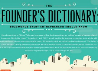 35 Essential Words to Add to Your Business Vocabulary and Terminology