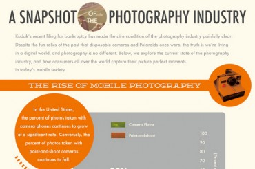 36 Catchy Photography Business Names