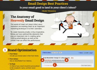 37 Essential Email Design Best Practices