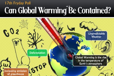37 Great Global Warming Slogans and Taglines