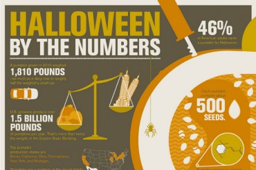 37 Halloween Marketing and Advertising Slogans