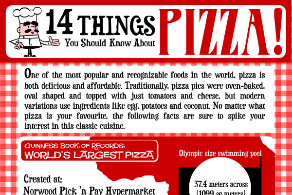 38 Catchy Pizza Restaurant Names