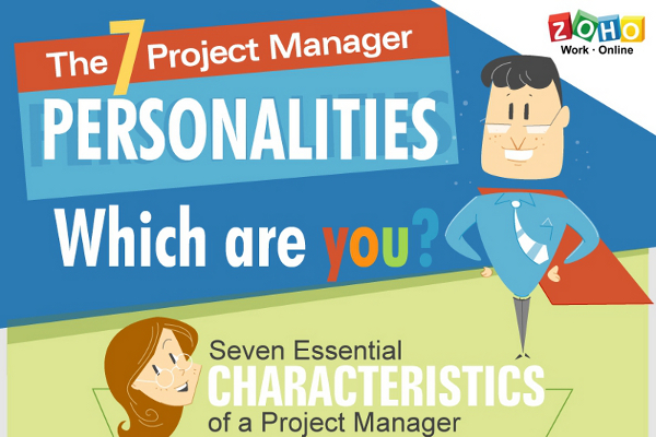 38 Most Famous People with ISFJ Personality Profiles