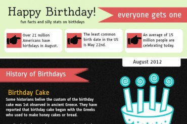 43 Funny Happy Birthday Slogans and Taglines