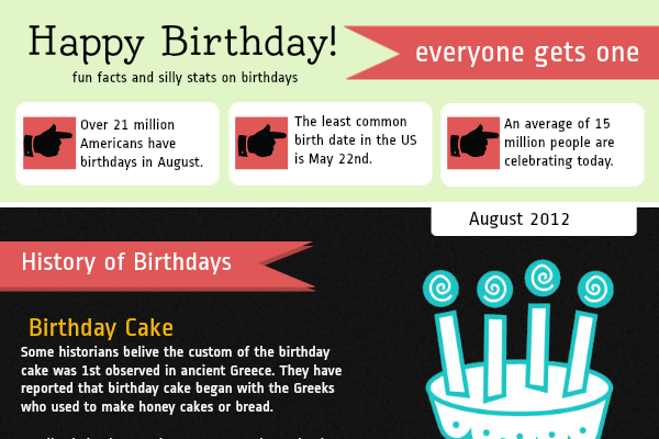 43 Funny Happy Birthday Slogans And Taglines Brandongaille
