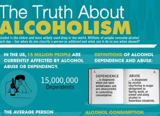 44 Great Anti-Alcohol and Anti-Drinking Slogans