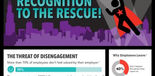 48 Creative Employee Recognition Award Names