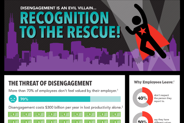 49 creative employee recognition award names brandongaillecom