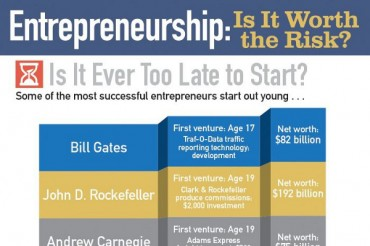 5 Most Important Characteristics of a Successful Entrepreneur