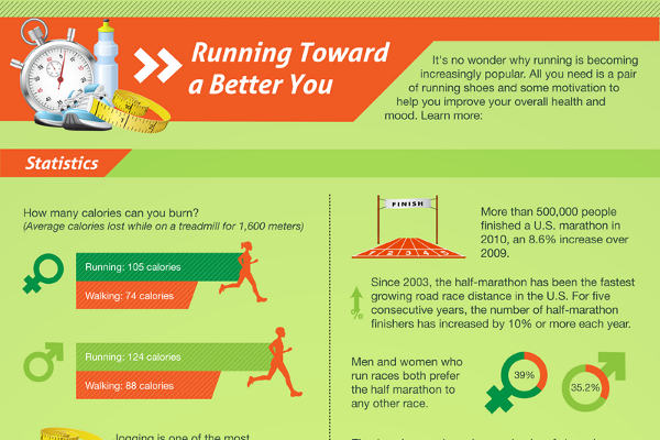101 Good and Catchy Running Slogans - BrandonGaille com