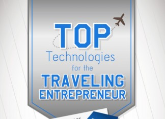 7 Best Travel Tech Gadgets for Business