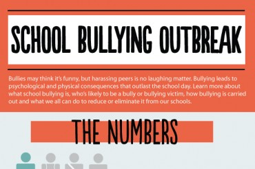 76 Good Anti-Bullying Slogans for Kids