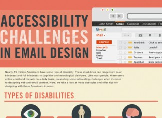 8 Web Content Accessibility Guidelines for Email Design