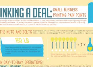 9 Most Popular Print Ad Tools Used by Small Businesses