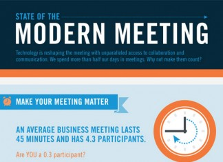 9 Tips to Conducting an Effective Staff Meeting