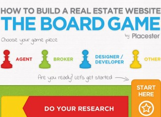 31 Best Real Estate Website Design Tips