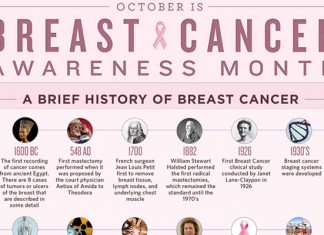 Breast-Cancer-Awareness-Campaign-Slogans
