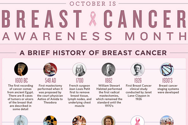 125 Catchy Breast Cancer Awareness Campaign Slogans ...