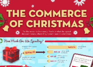 Catchy Christmas Slogans and Taglines