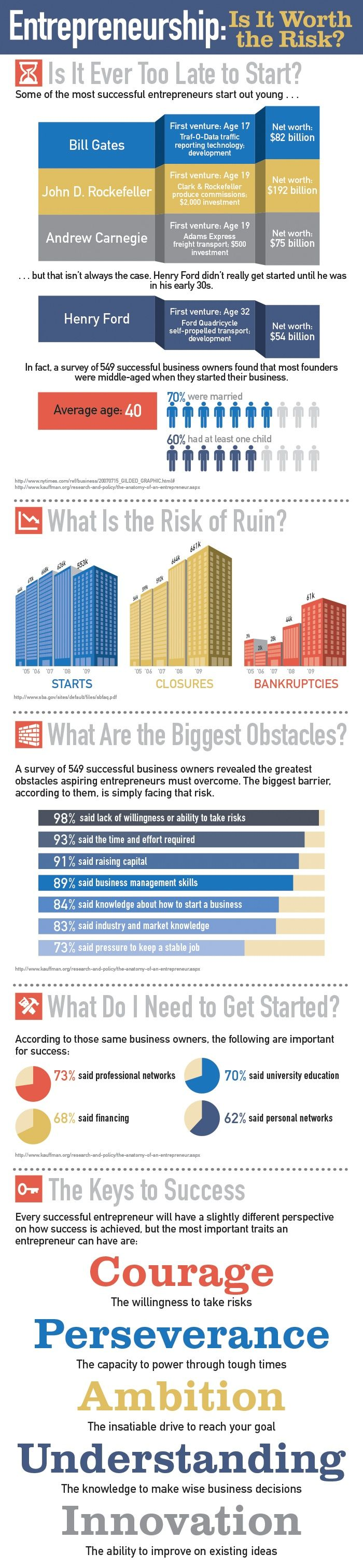Characteristics-of-a-Successful-Entrepreneur