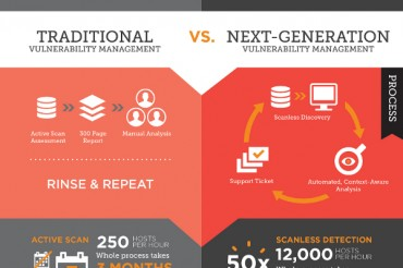 9 Core Comparisons of Risk Vulnerability Management