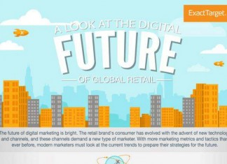 13 Extraordinary Future Digital Marketing and Advertising Trends