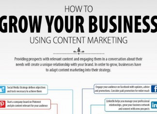 19 Effective Ways to Grow Your Business with Content Marketing