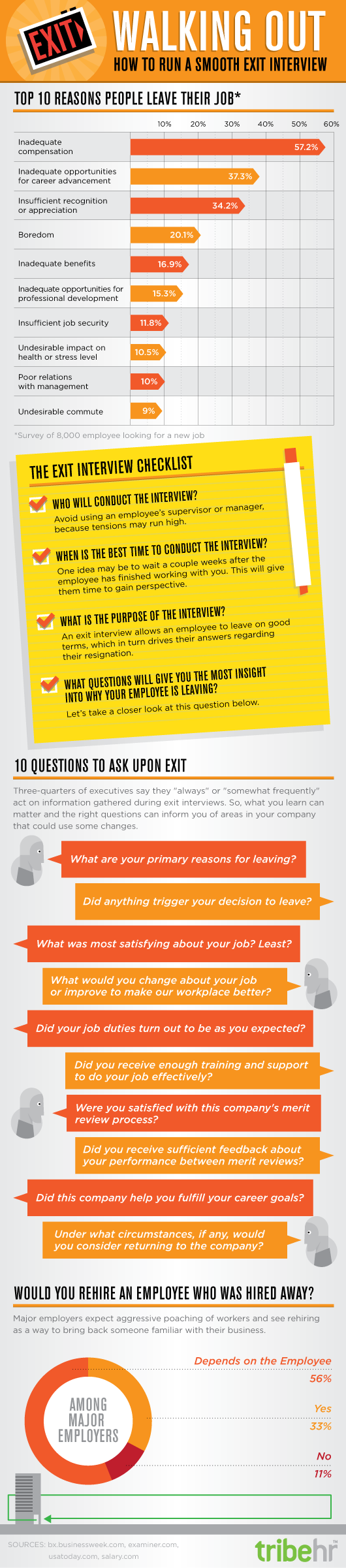 best employee exit interview questions com employee exit interview questions