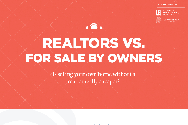 FSBO vs. Realtor: Average Price and Time on Market Statistics