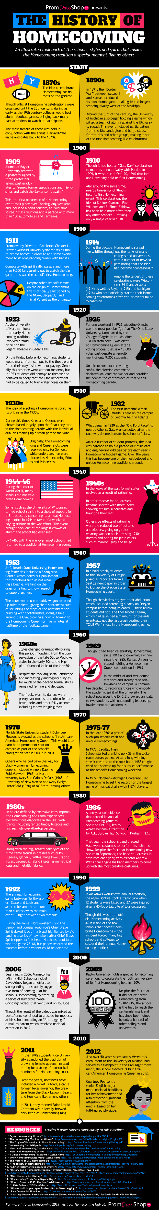 History of Homecoming