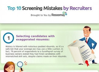 How to Conduct an Interview and Choose the Right Job Applicant