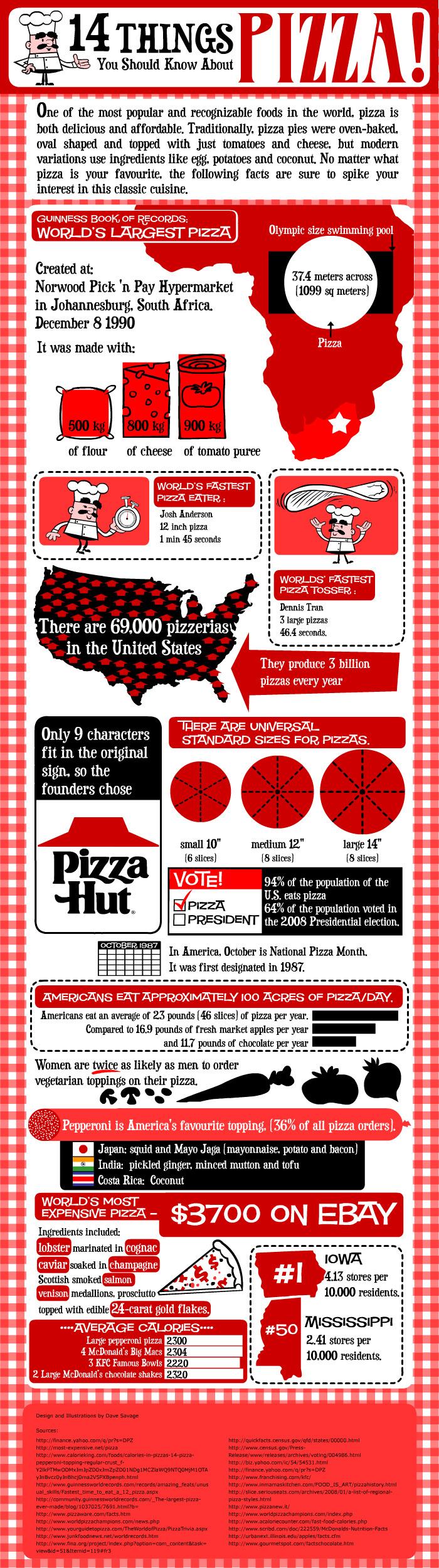 350 Catchy Pizza Restaurant Names - BrandonGaille com