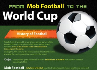 List of 44 Catchy Soccer Slogans and Taglines