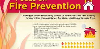 List of 50 Great Fire Safety Campaign Slogans