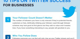 List of the Top 10 Twitter Tips for Business
