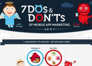 14 Mobile App Marketing Tips for iPhone and Android