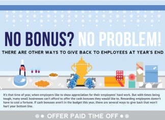 Paid Time Off and Other Alternatives to the Year End Bonues