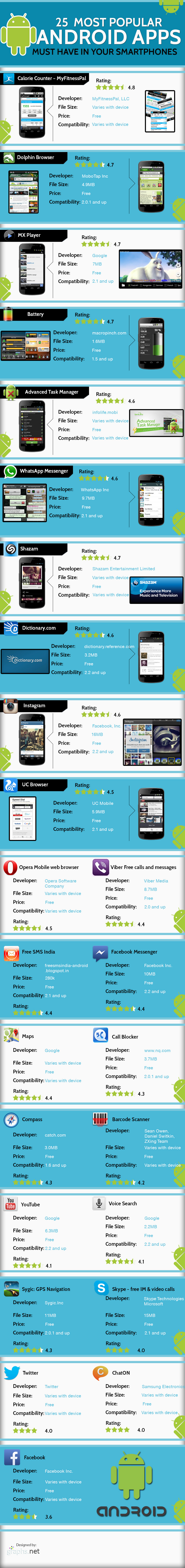 Popular-Free-Android-Apps