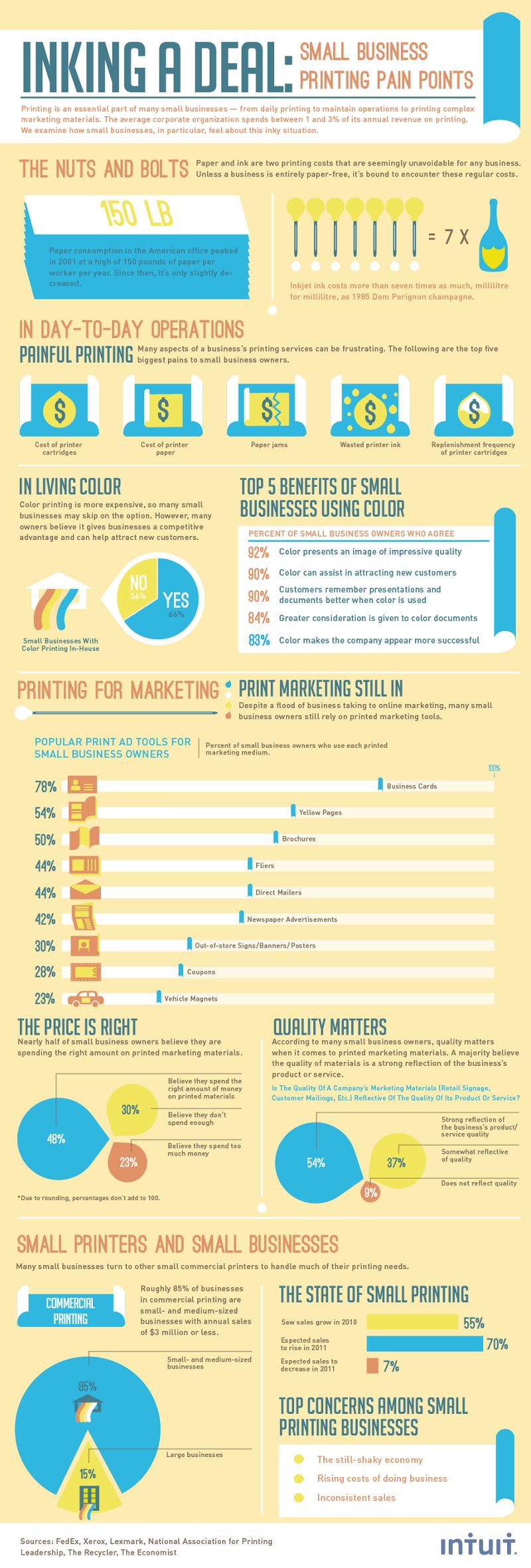 Popular-Print-Ad-Tools