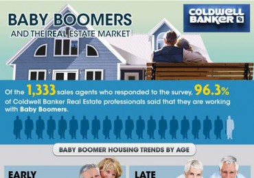 19 Great Real Estate Statistics on Baby Boomers