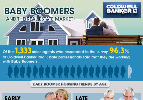 21 Great Real Estate Statistics on Baby Boomers ...